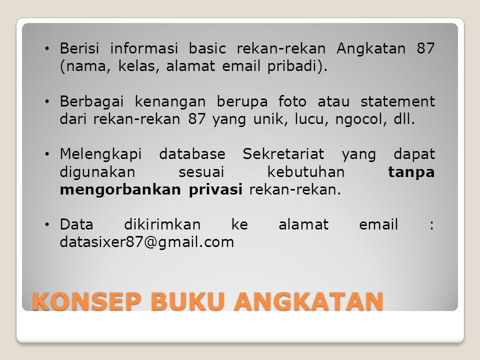 Berisi informasi basic rekan-rekan Angkatan 87 (nama, kelas, alamat email pribadi).