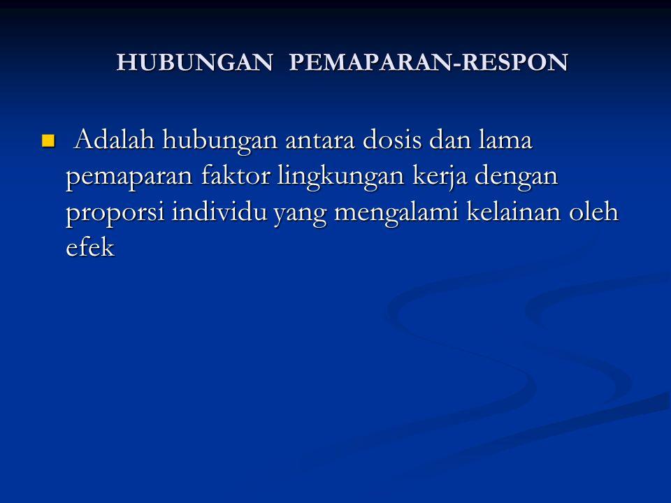 HUBUNGAN PEMAPARAN-RESPON