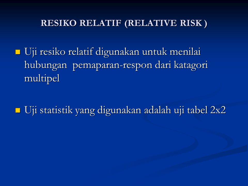 RESIKO RELATIF (RELATIVE RISK )