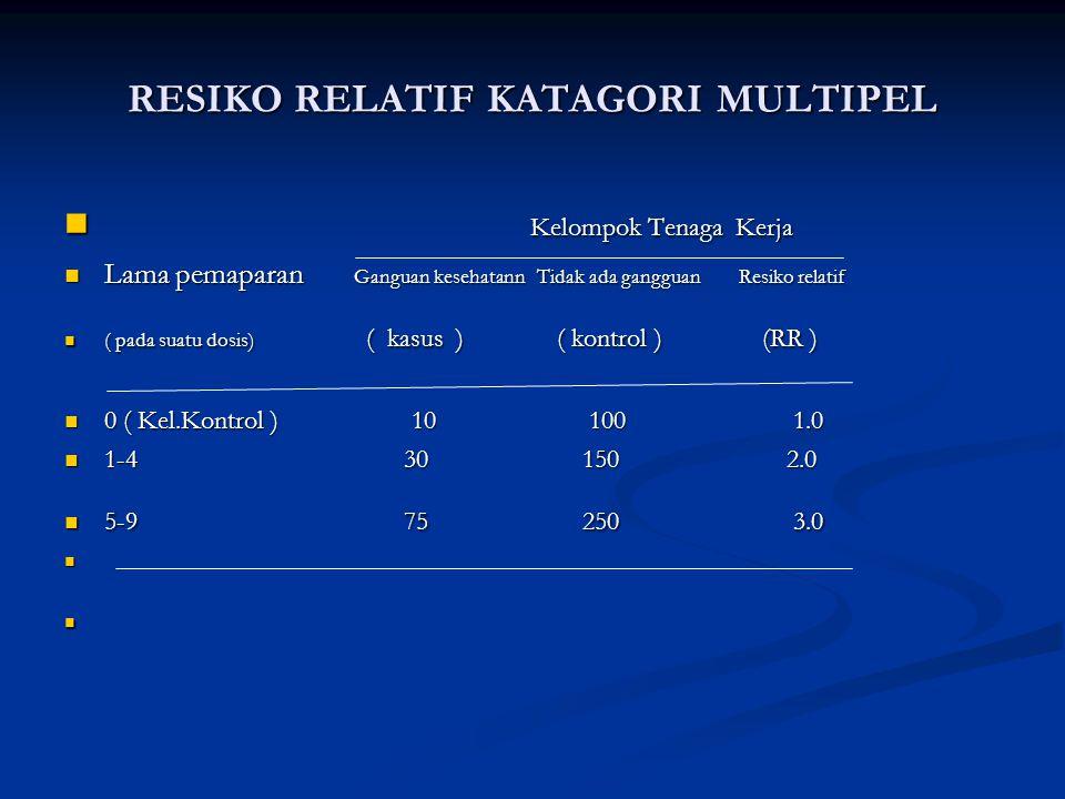 RESIKO RELATIF KATAGORI MULTIPEL