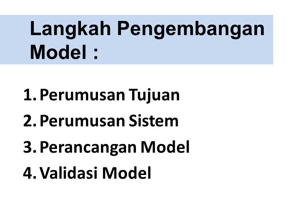 Langkah Pengembangan Model :
