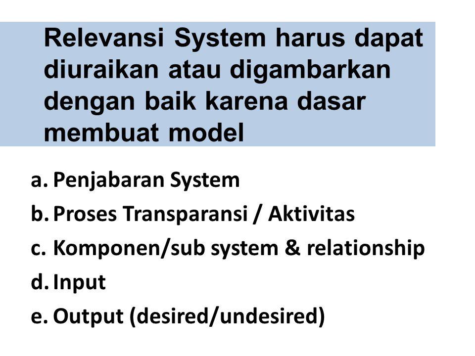 Relevansi System harus dapat diuraikan atau digambarkan dengan baik karena dasar membuat model