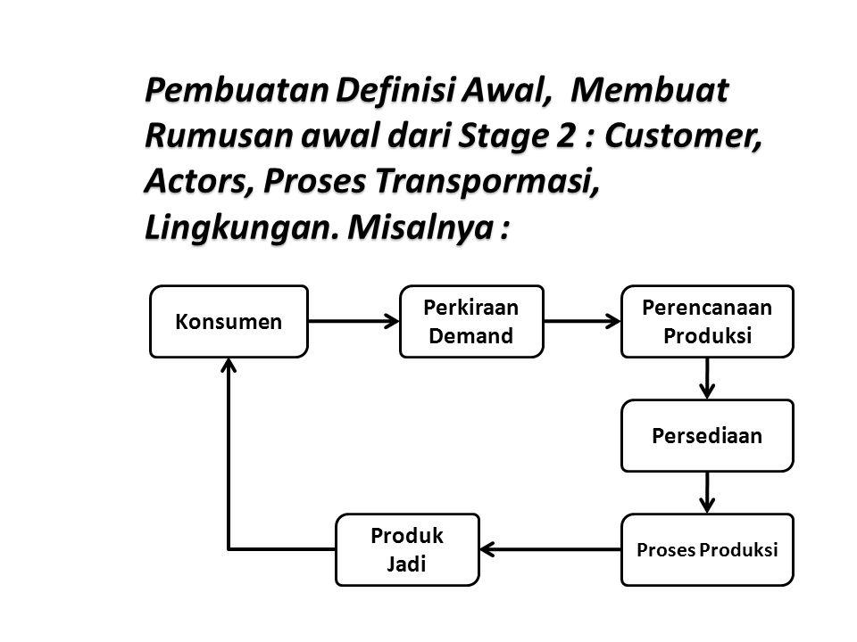 Pembuatan Definisi Awal, Membuat Rumusan awal dari Stage 2 : Customer, Actors, Proses Transpormasi, Lingkungan. Misalnya :