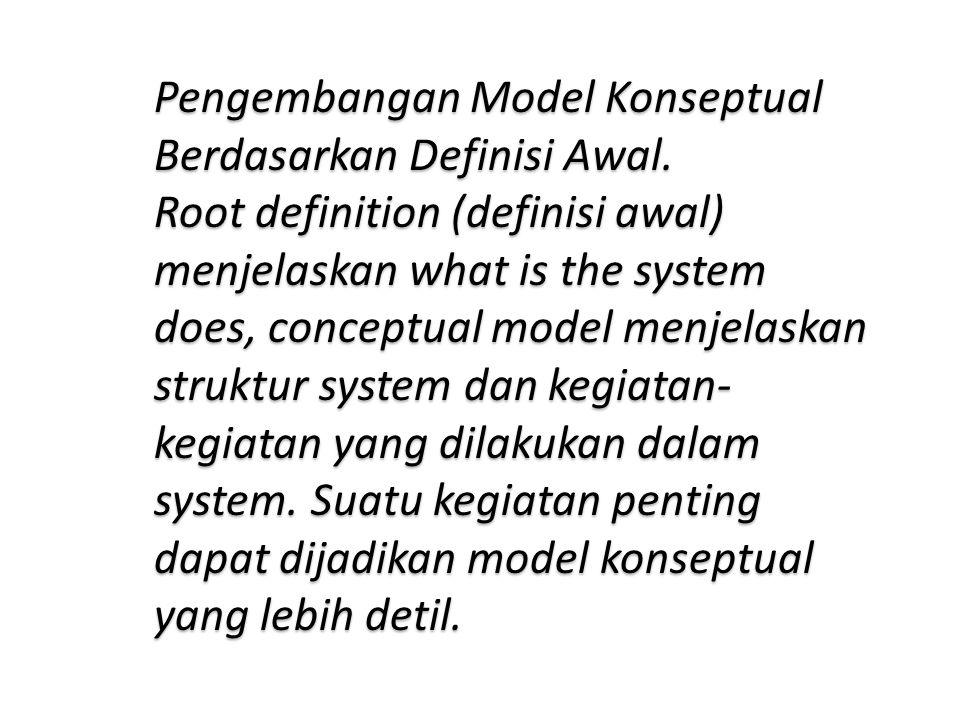Pengembangan Model Konseptual Berdasarkan Definisi Awal.