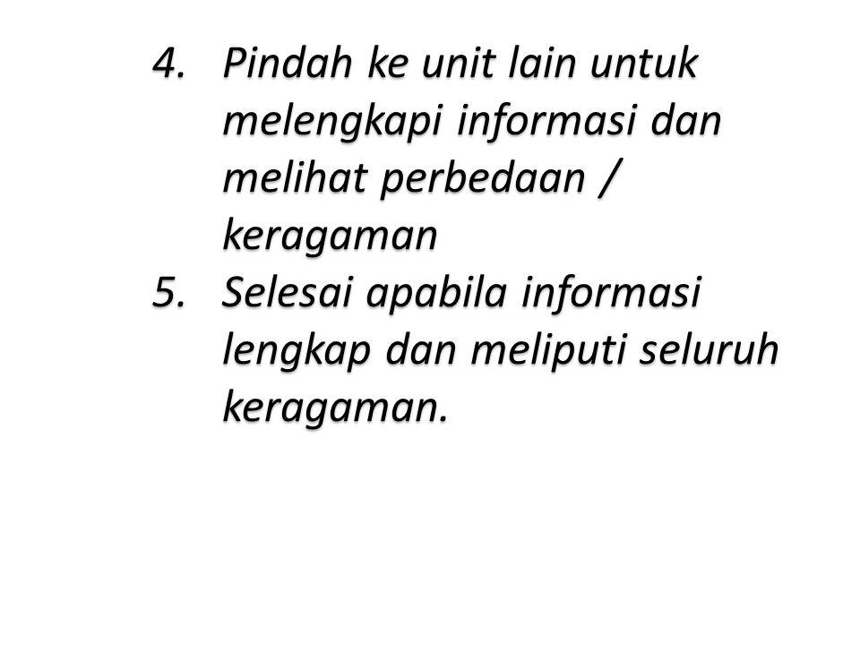 Pindah ke unit lain untuk melengkapi informasi dan melihat perbedaan / keragaman