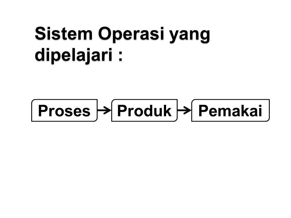 Sistem Operasi yang dipelajari :