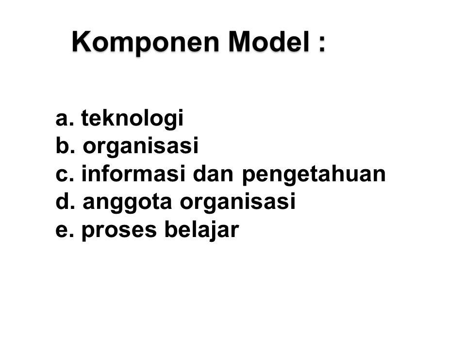 Komponen Model : a. teknologi b. organisasi c. informasi dan pengetahuan d.