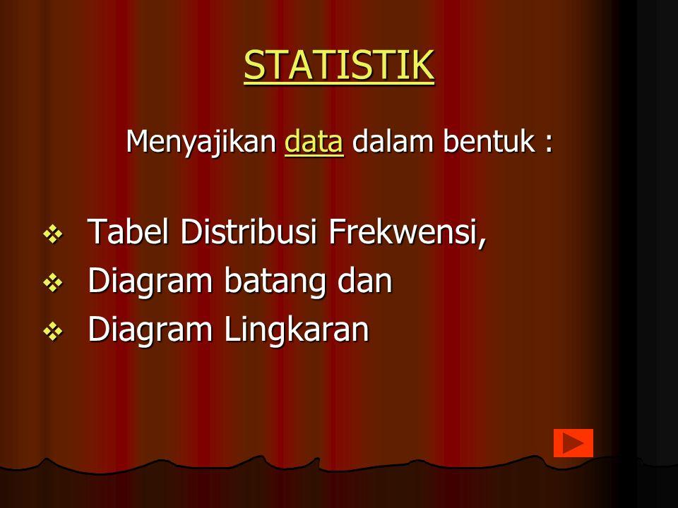 STATISTIK Tabel Distribusi Frekwensi, Diagram batang dan