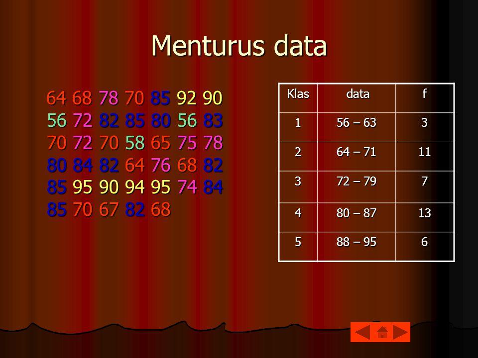 Menturus data 64 68 78 70 85 92 90 56 72 82 85 80 56 83 70 72 70 58 65 75 78 80 84 82 64 76 68 82 85 95 90 94 95 74 84 85 70 67 82 68.