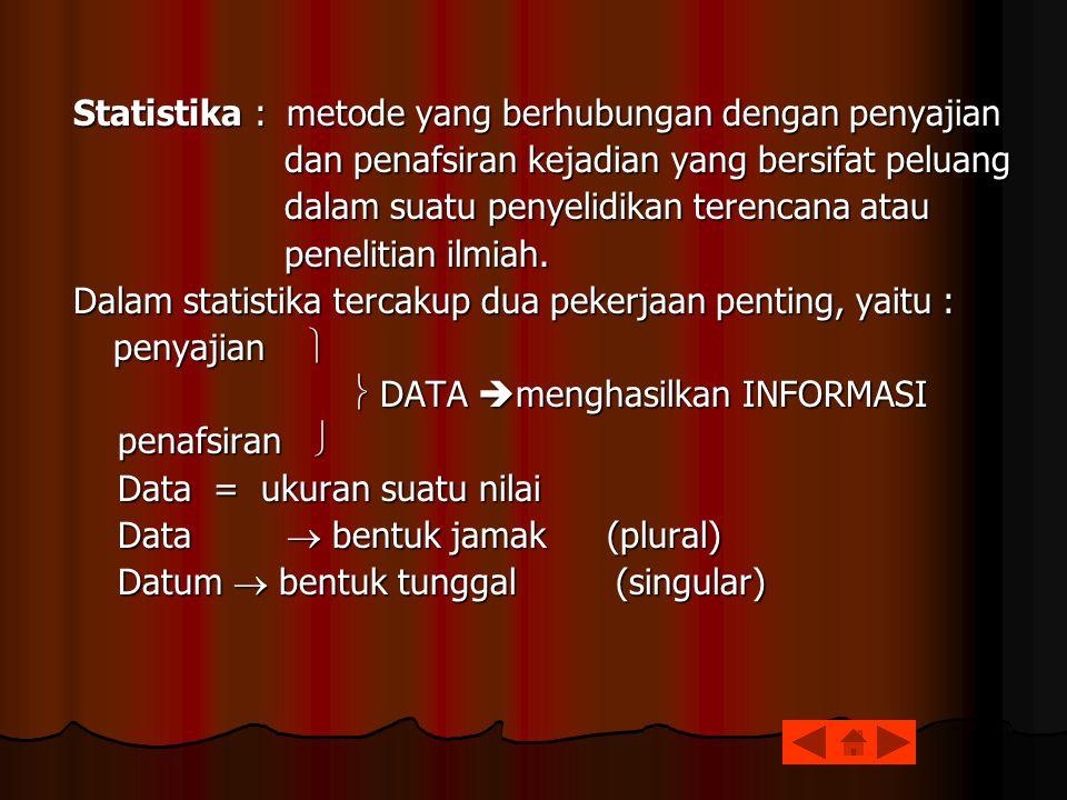 Statistika : metode yang berhubungan dengan penyajian
