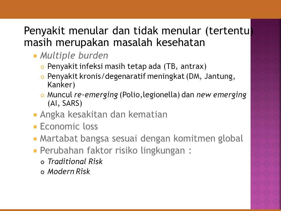 GOAL 6 Mengendalikan penyebaran penyakit menular