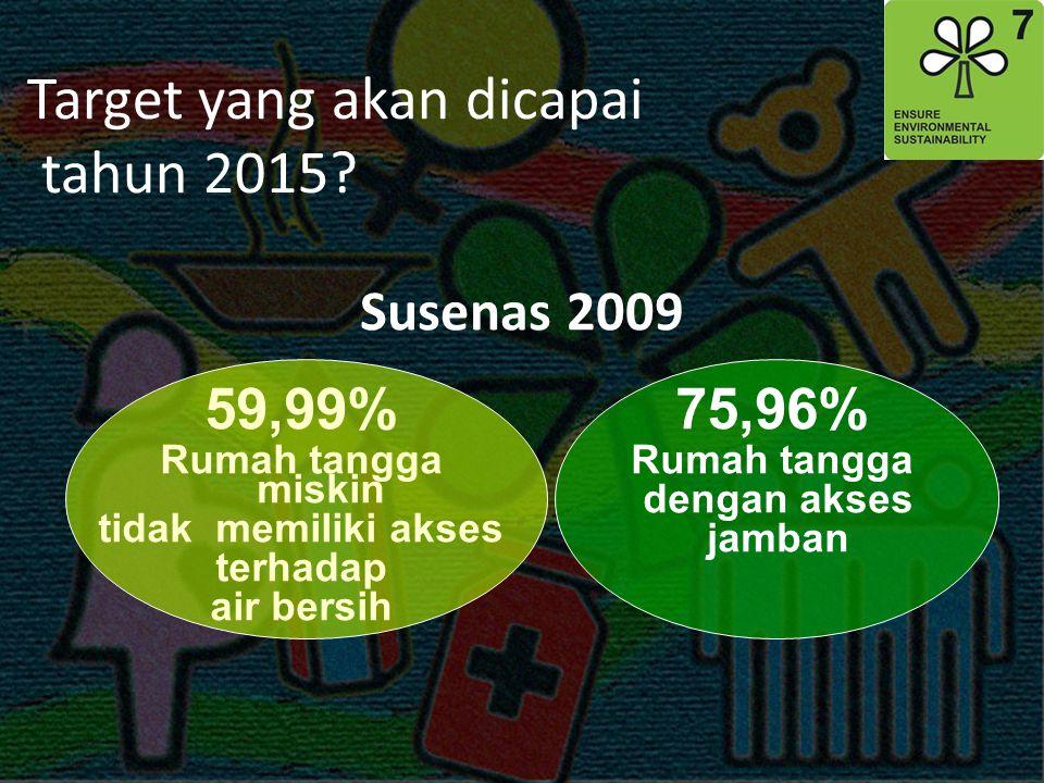 RAD MDG's No Program Indikator Target 2011 2012 2013 2014 2015 1