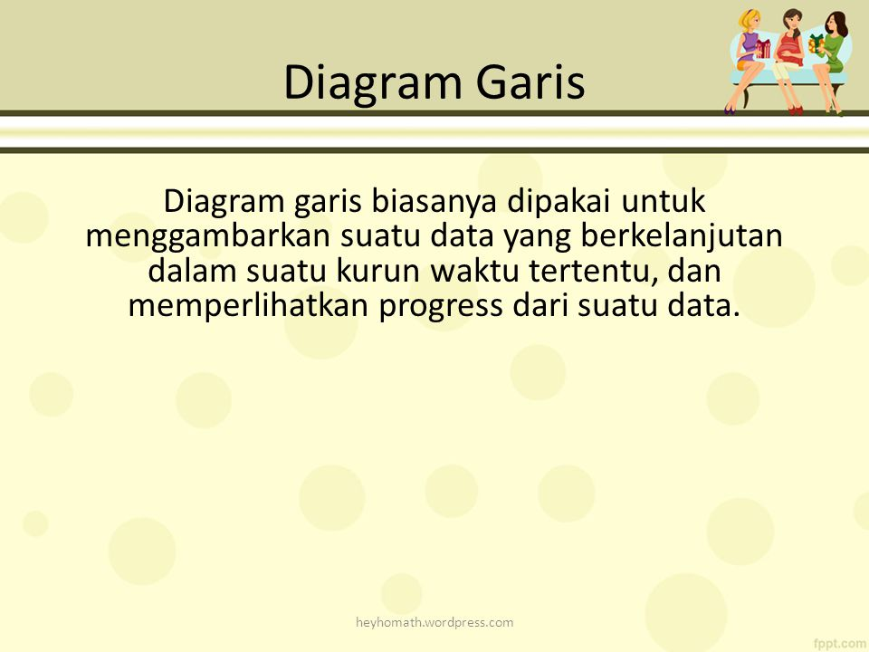 Diagram Garis