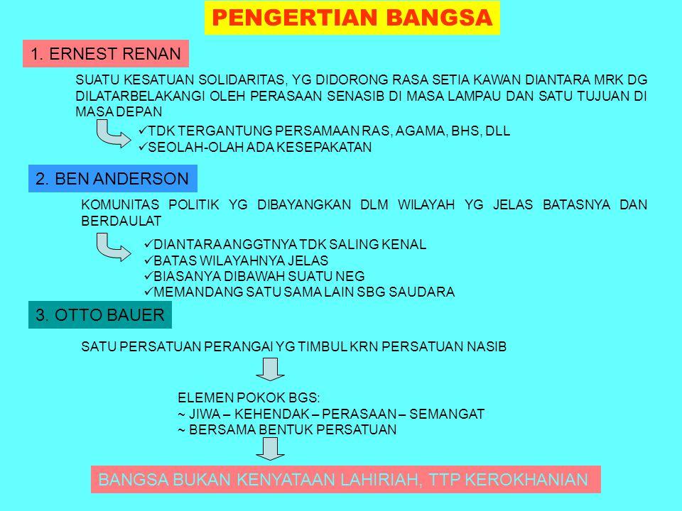PENGERTIAN BANGSA 1. ERNEST RENAN 2. BEN ANDERSON 3. OTTO BAUER