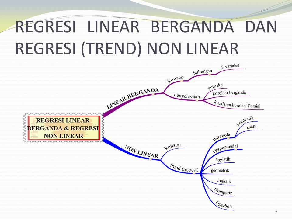 REGRESI LINEAR BERGANDA DAN REGRESI (TREND) NON LINEAR