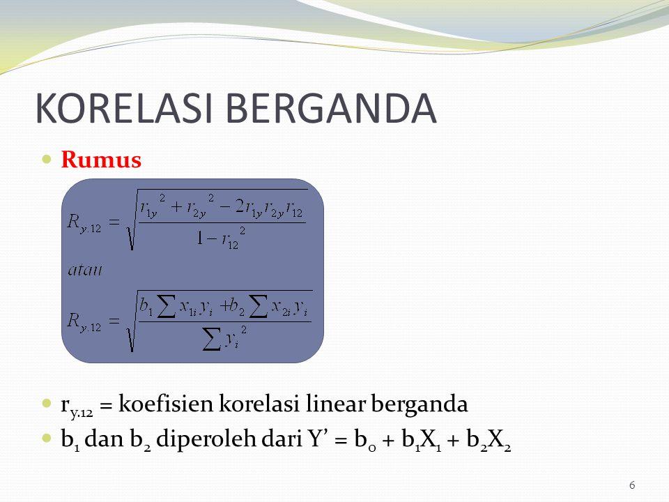 KORELASI BERGANDA Rumus ry.12 = koefisien korelasi linear berganda