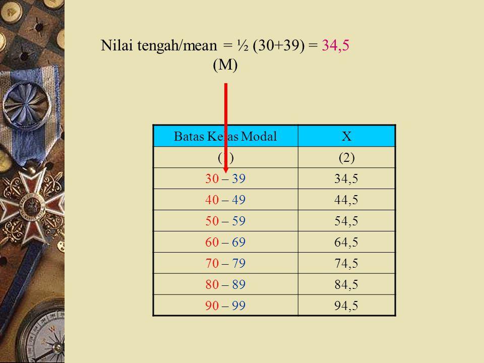 Nilai tengah/mean = ½ (30+39) = 34,5