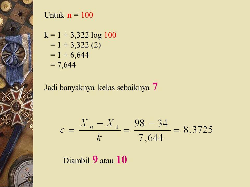 Untuk n = 100 k = 1 + 3,322 log 100. = 1 + 3,322 (2) = 1 + 6,644. = 7,644. Jadi banyaknya kelas sebaiknya 7.