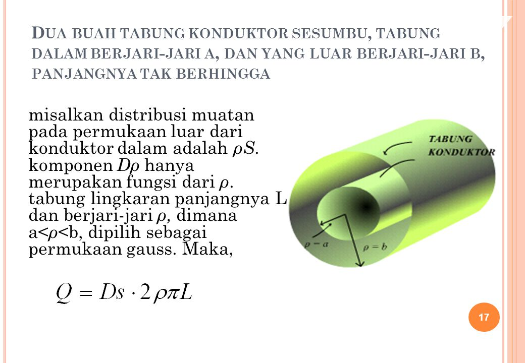 Dua buah tabung konduktor sesumbu, tabung dalam berjari-jari a, dan yang luar berjari-jari b, panjangnya tak berhingga