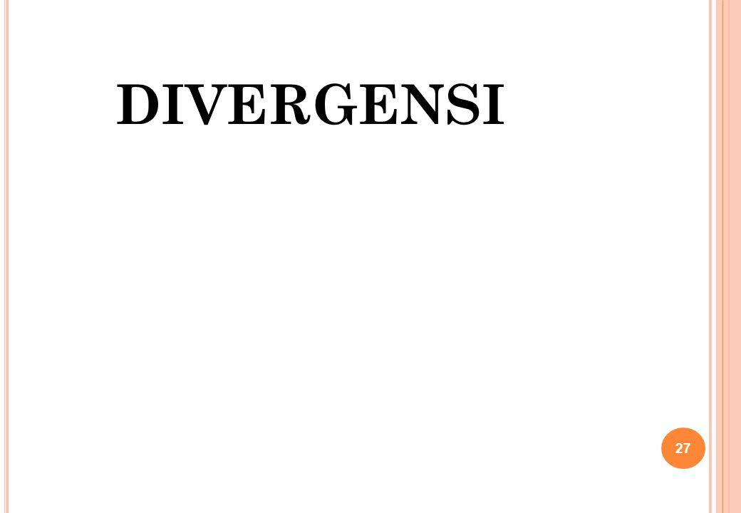 divergensi