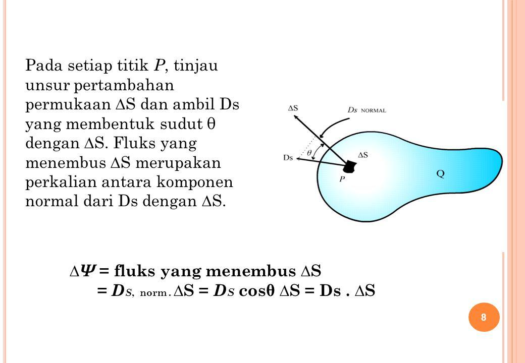 Pada setiap titik P, tinjau unsur pertambahan permukaan ∆S dan ambil Ds yang membentuk sudut θ dengan ∆S. Fluks yang menembus ∆S merupakan perkalian antara komponen normal dari Ds dengan ∆S.