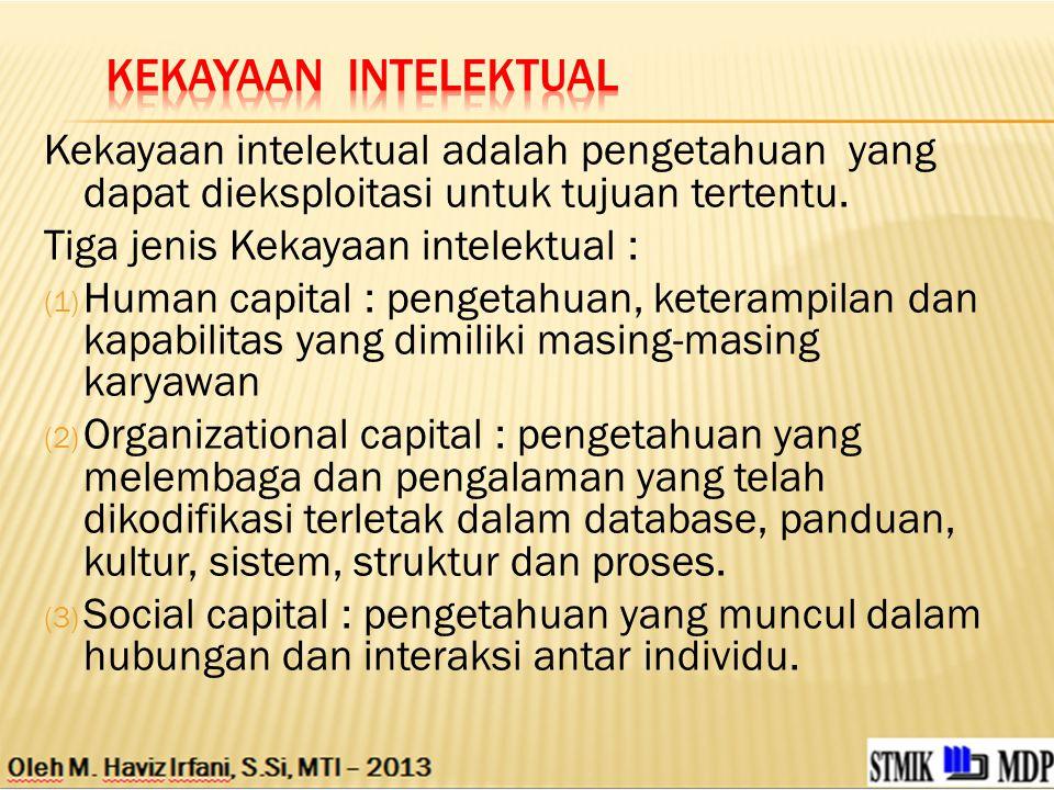 Kekayaan INTELEKTUAL Kekayaan intelektual adalah pengetahuan yang dapat dieksploitasi untuk tujuan tertentu.