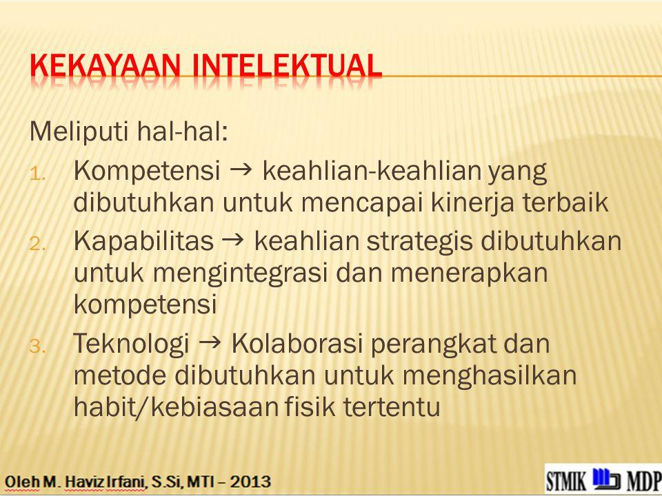 Kekayaan intelektual Meliputi hal-hal: