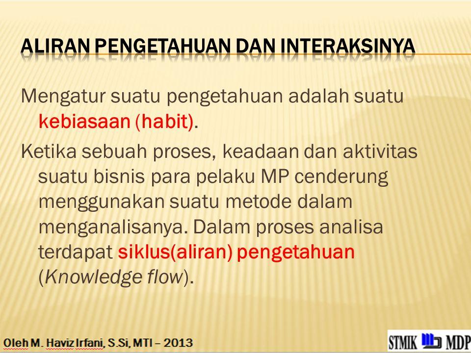 Aliran Pengetahuan dan Interaksinya