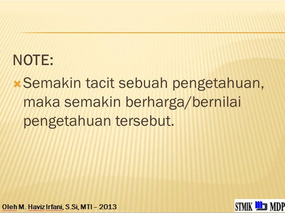 NOTE: Semakin tacit sebuah pengetahuan, maka semakin berharga/bernilai pengetahuan tersebut.