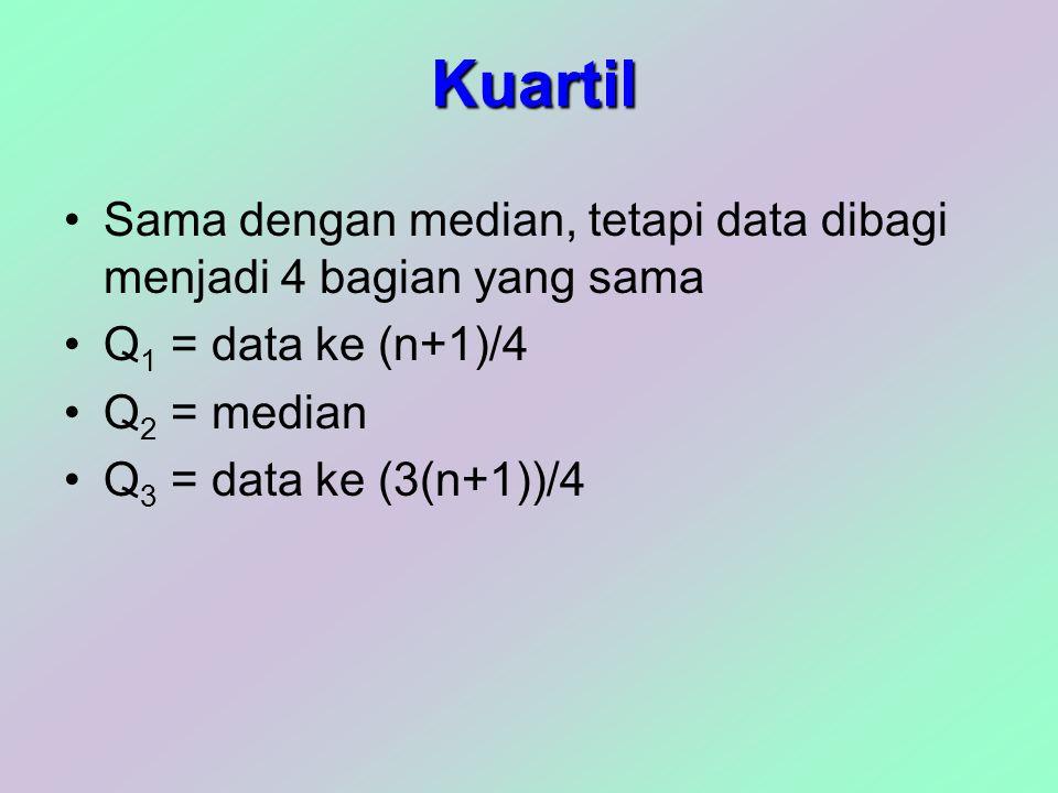 Kuartil Sama dengan median, tetapi data dibagi menjadi 4 bagian yang sama. Q1 = data ke (n+1)/4. Q2 = median.