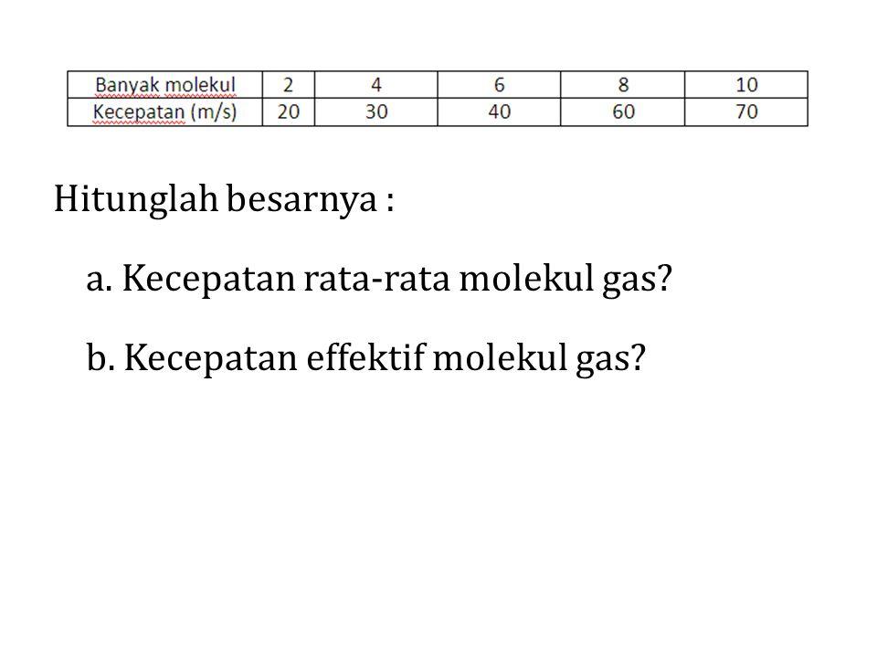 Hitunglah besarnya : a. Kecepatan rata-rata molekul gas b. Kecepatan effektif molekul gas