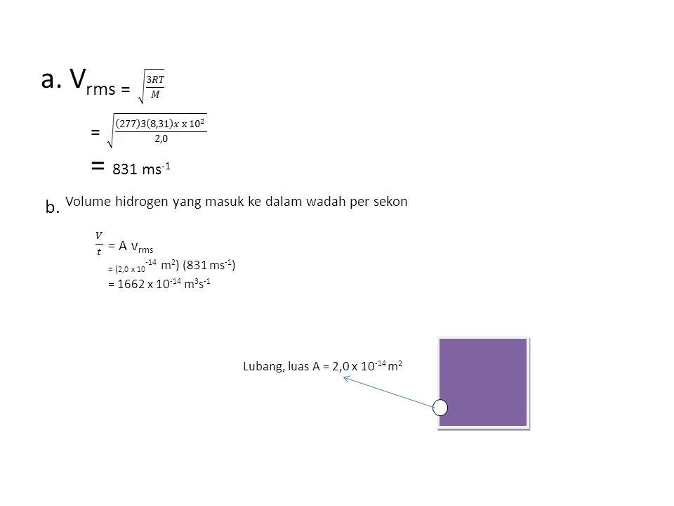 b. Volume hidrogen yang masuk ke dalam wadah per sekon