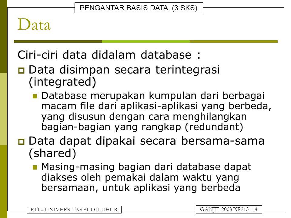 Data Ciri-ciri data didalam database :
