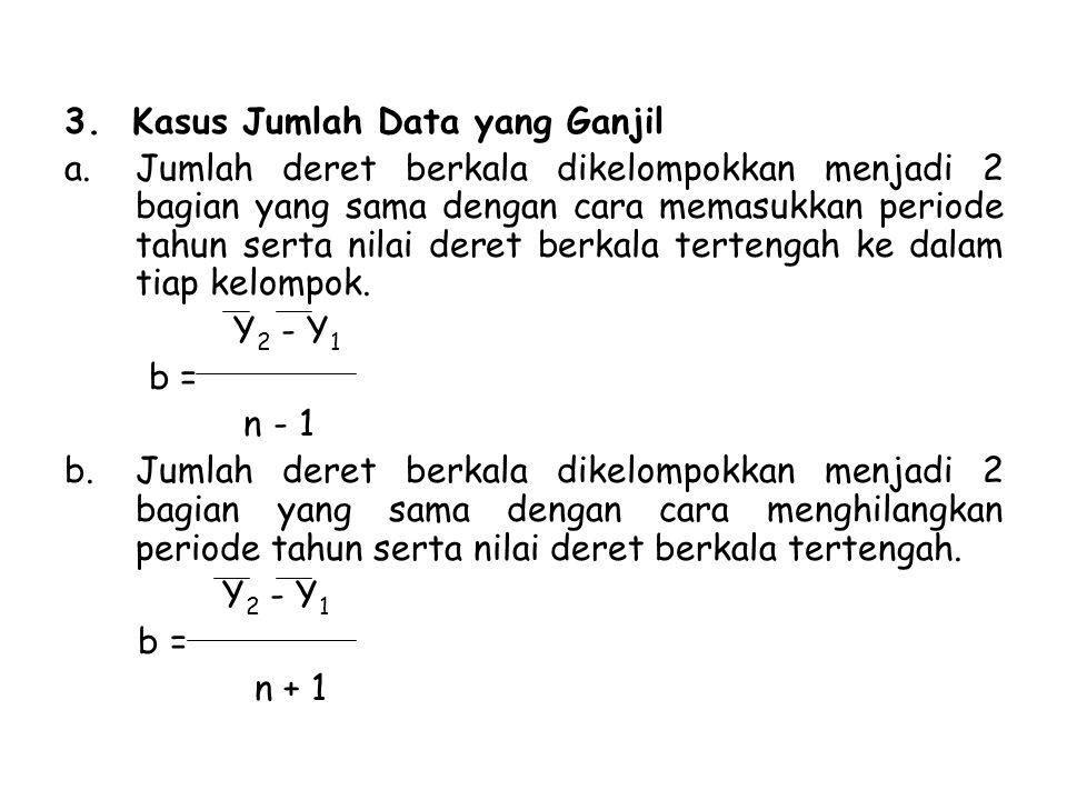 3. Kasus Jumlah Data yang Ganjil