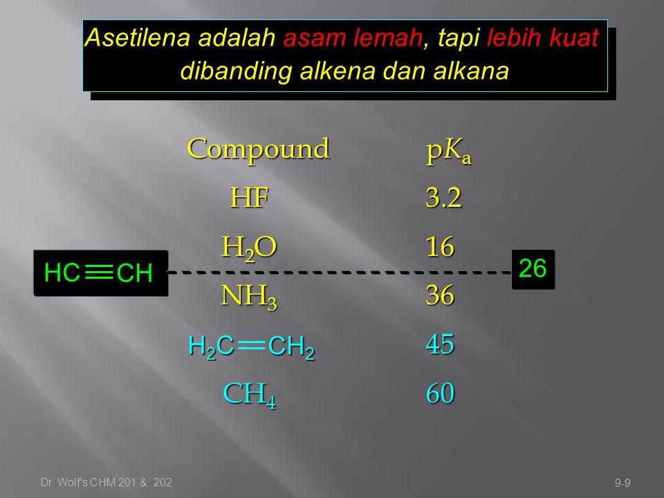 Asetilena adalah asam lemah, tapi lebih kuat