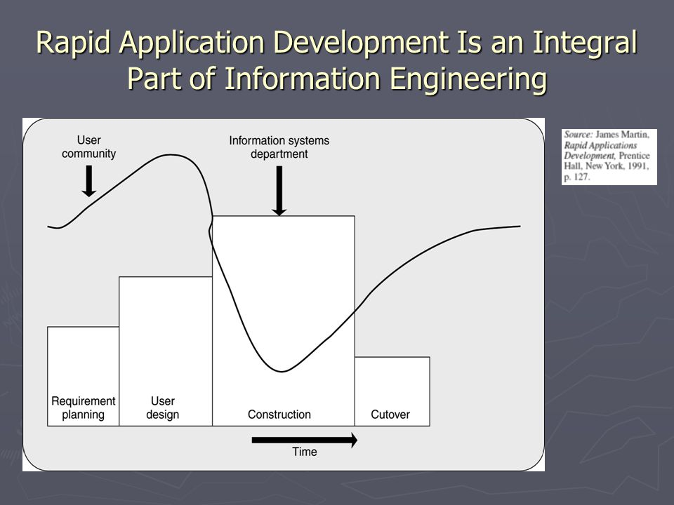 Rapid Application Development Is an Integral Part of Information Engineering