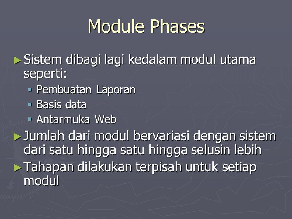 Module Phases Sistem dibagi lagi kedalam modul utama seperti: