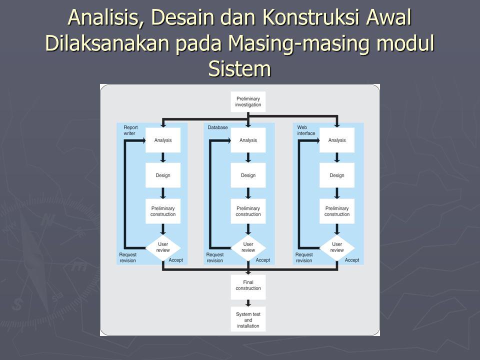 Analisis, Desain dan Konstruksi Awal Dilaksanakan pada Masing-masing modul Sistem