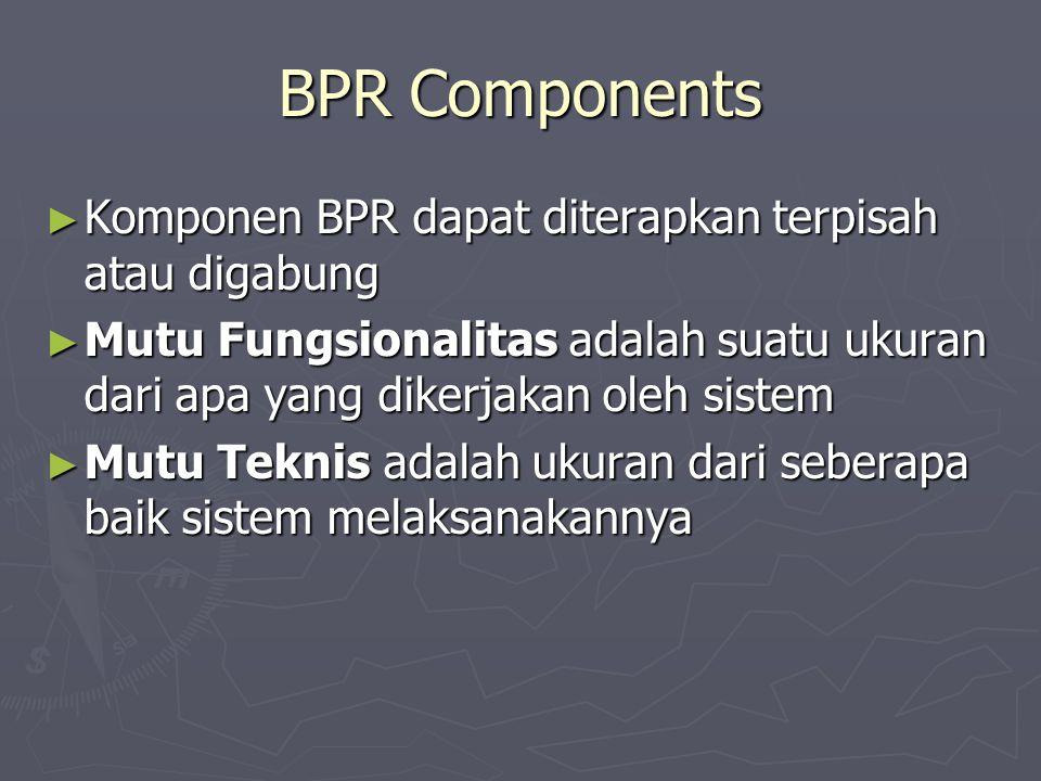 BPR Components Komponen BPR dapat diterapkan terpisah atau digabung