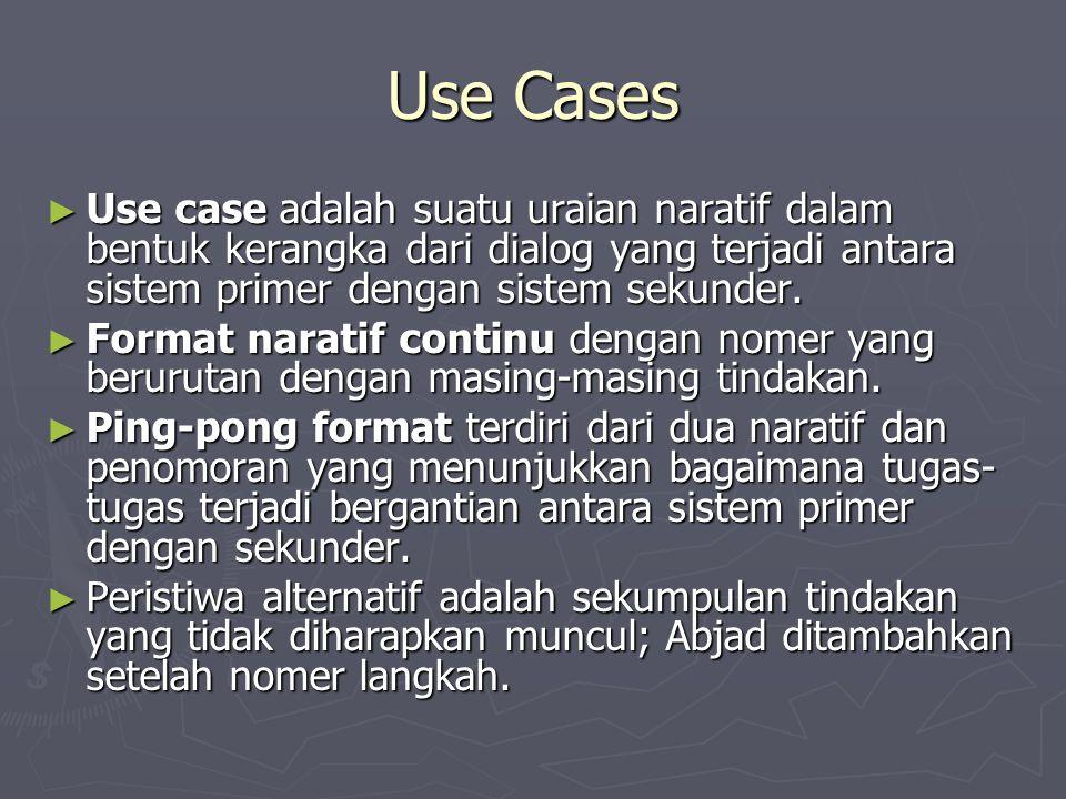 Use Cases Use case adalah suatu uraian naratif dalam bentuk kerangka dari dialog yang terjadi antara sistem primer dengan sistem sekunder.