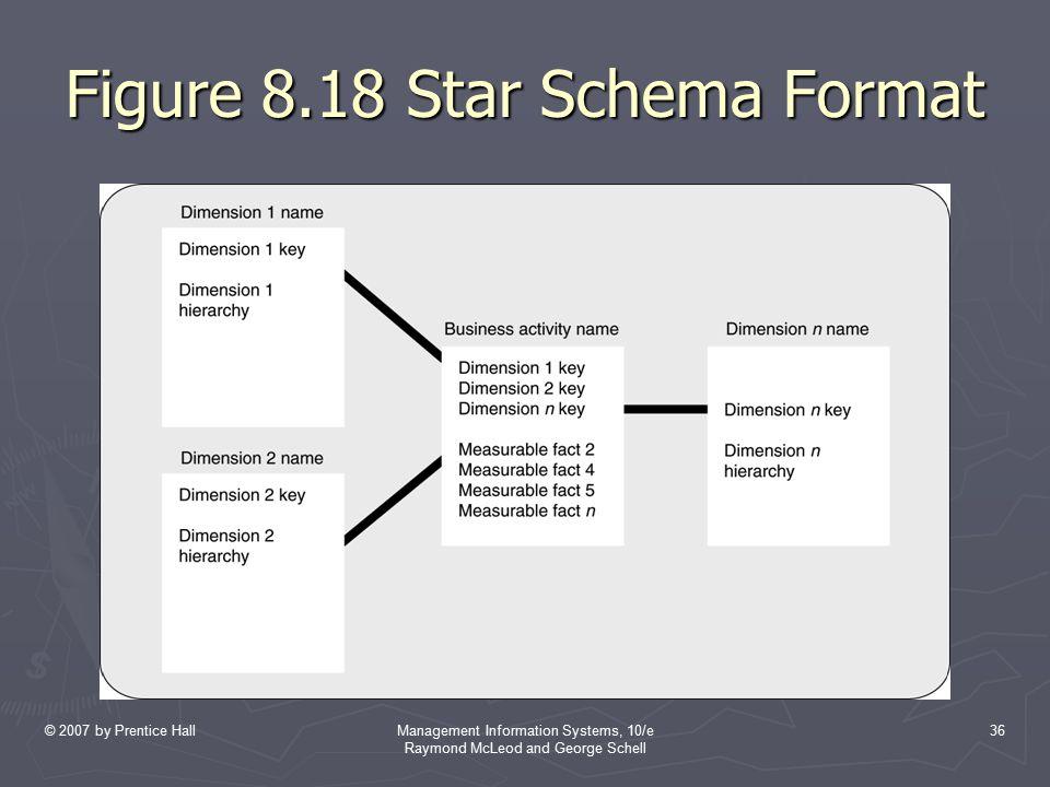 Figure 8.18 Star Schema Format