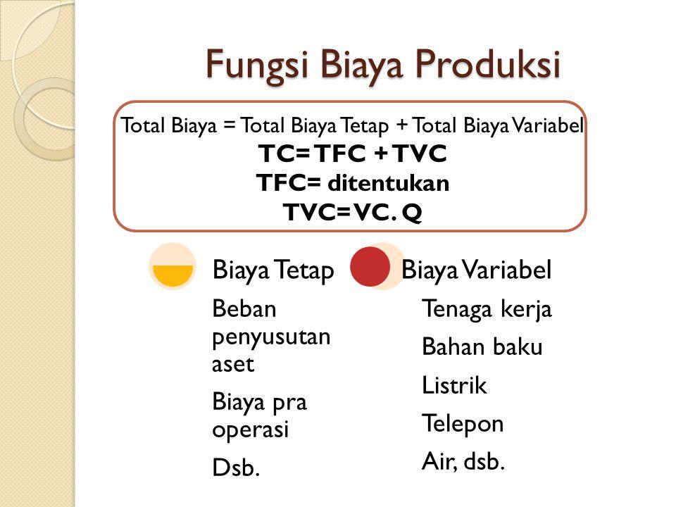 Total Biaya = Total Biaya Tetap + Total Biaya Variabel