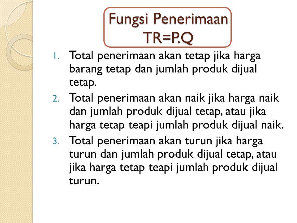 Fungsi Penerimaan TR=P.Q