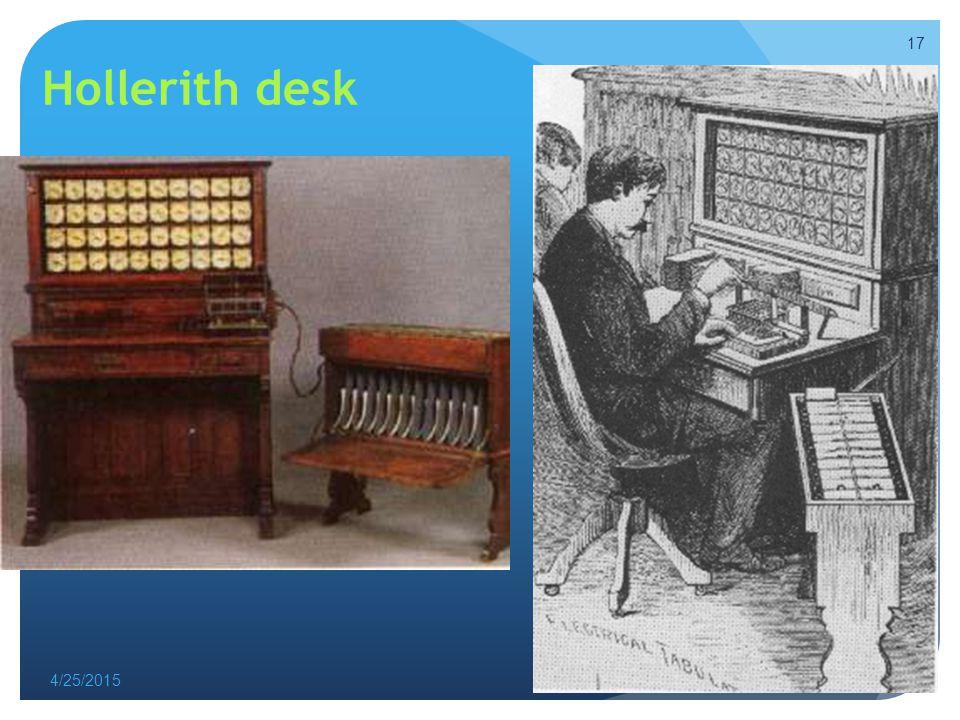 Hollerith desk 4/14/2017 Sejarah Perkembangan Komputer