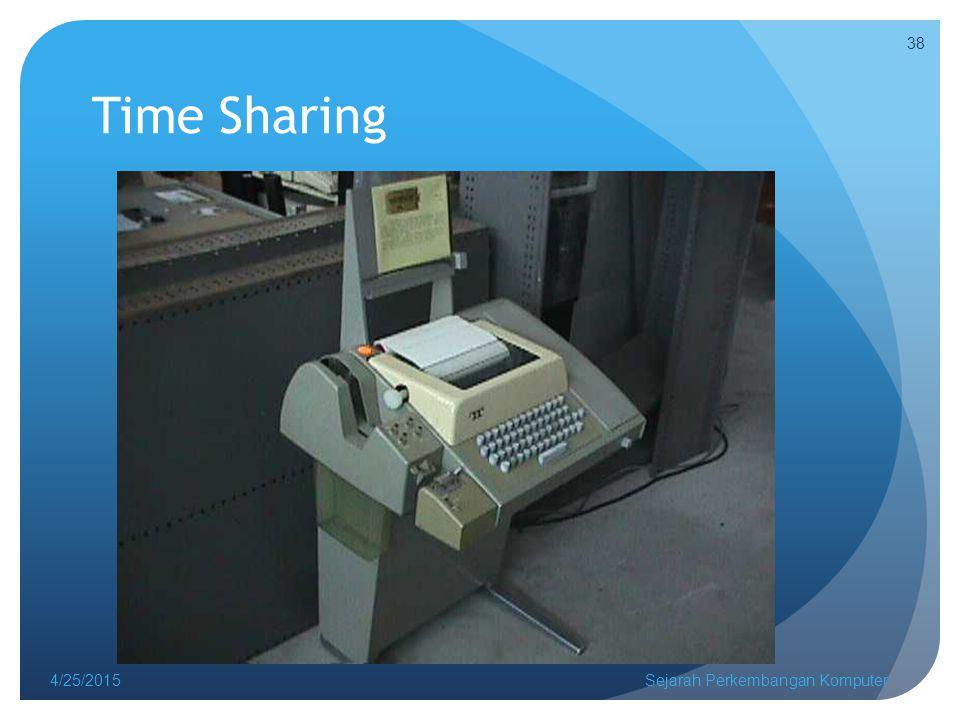 Time Sharing 4/14/2017 Sejarah Perkembangan Komputer