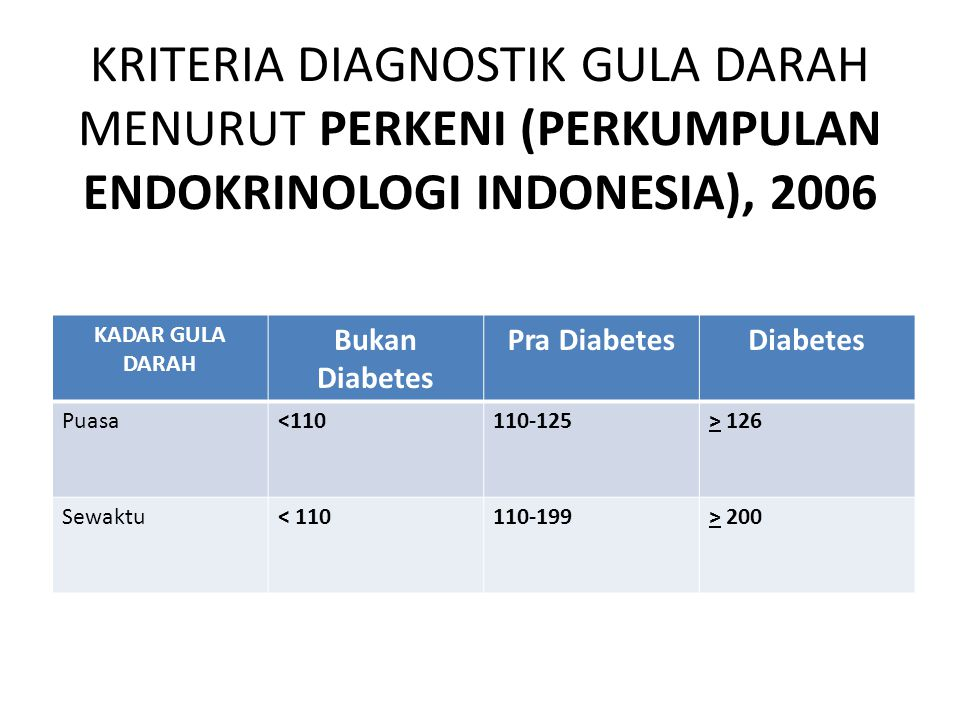 KRITERIA DIAGNOSTIK GULA DARAH MENURUT PERKENI (PERKUMPULAN ENDOKRINOLOGI INDONESIA), 2006