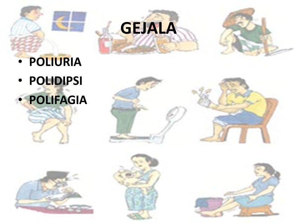GEJALA POLIURIA POLIDIPSI POLIFAGIA