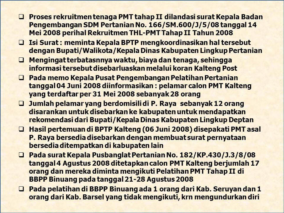 Proses rekruitmen tenaga PMT tahap II dilandasi surat Kepala Badan Pengembangan SDM Pertanian No. 166/SM.600/J/5/08 tanggal 14 Mei 2008 perihal Rekruitmen THL-PMT Tahap II Tahun 2008