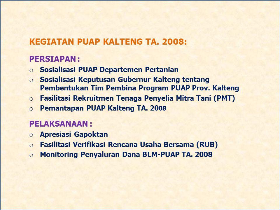 KEGIATAN PUAP KALTENG TA. 2008: