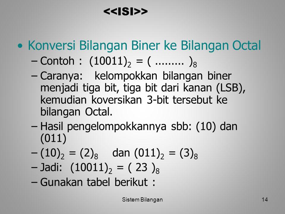 Konversi Bilangan Biner ke Bilangan Octal